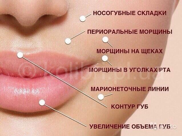 Признак молодости почему область губ выдает ваш возраст